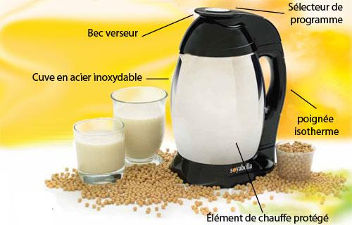 Machine Soyabella pour lait de Soja
