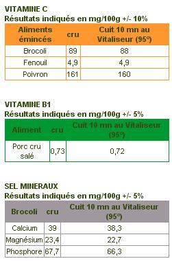vitaliseur-kaplan